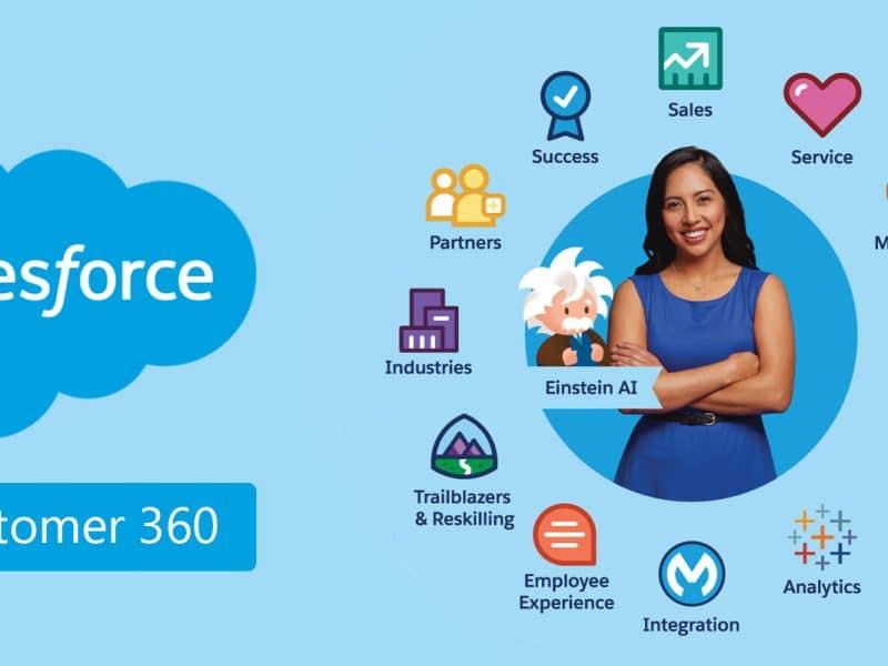 Salesforce Kullanımı